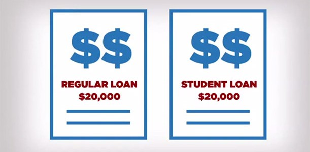 How-do-outstanding-student-loans-look-on-a-credit-report